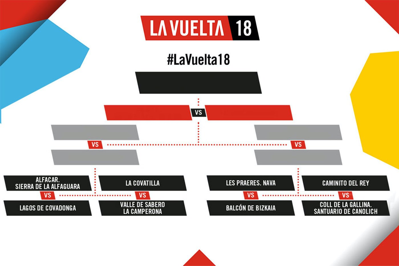 Vota por tu llegada en alto favorita de La Vuelta y gana un pase VIP