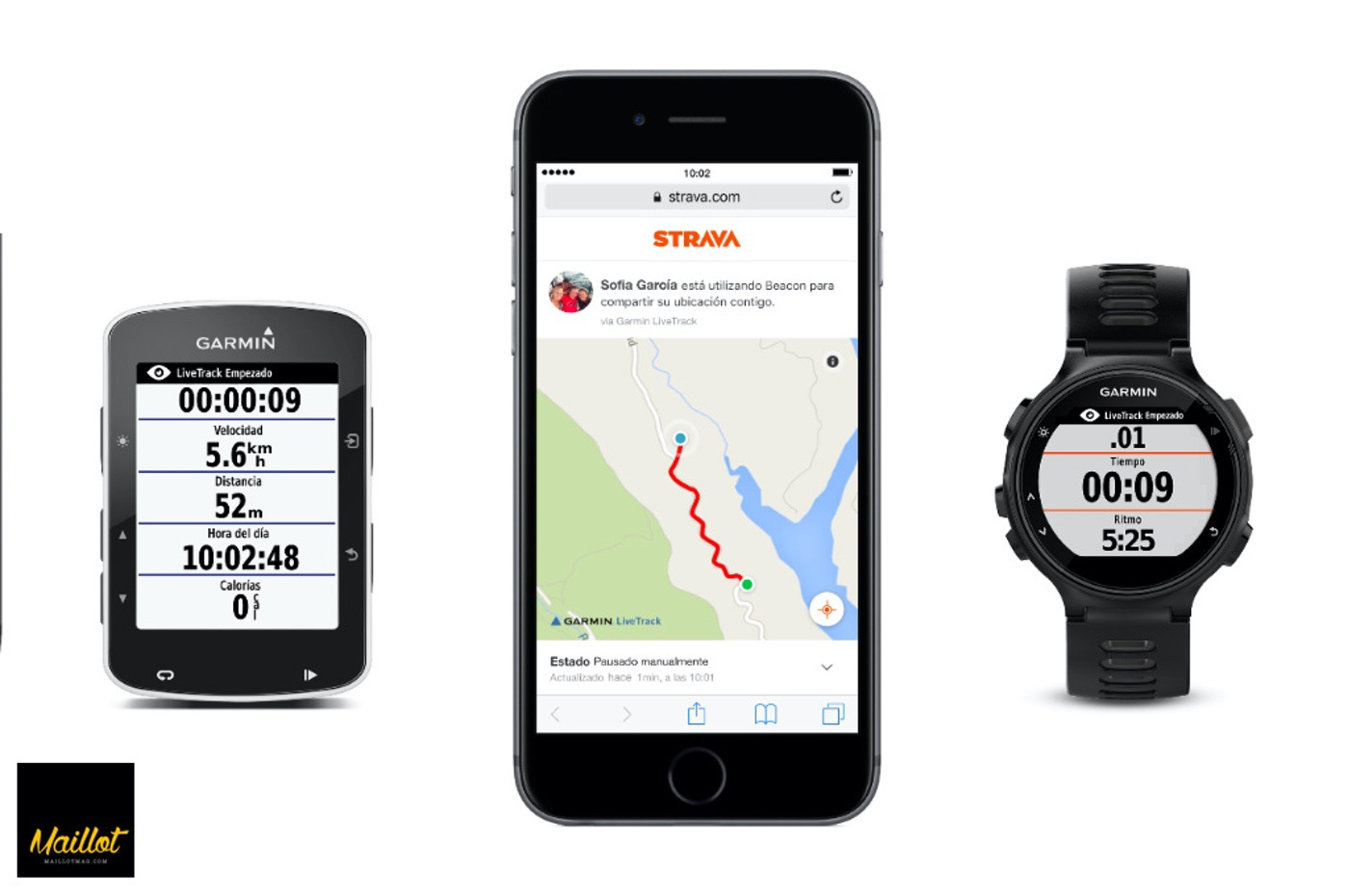 La funcionalidad Strava Beacon integrada en dispositivos Garmin