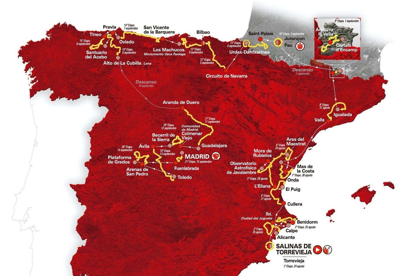 Recorrido Oficial La Vuelta 2019