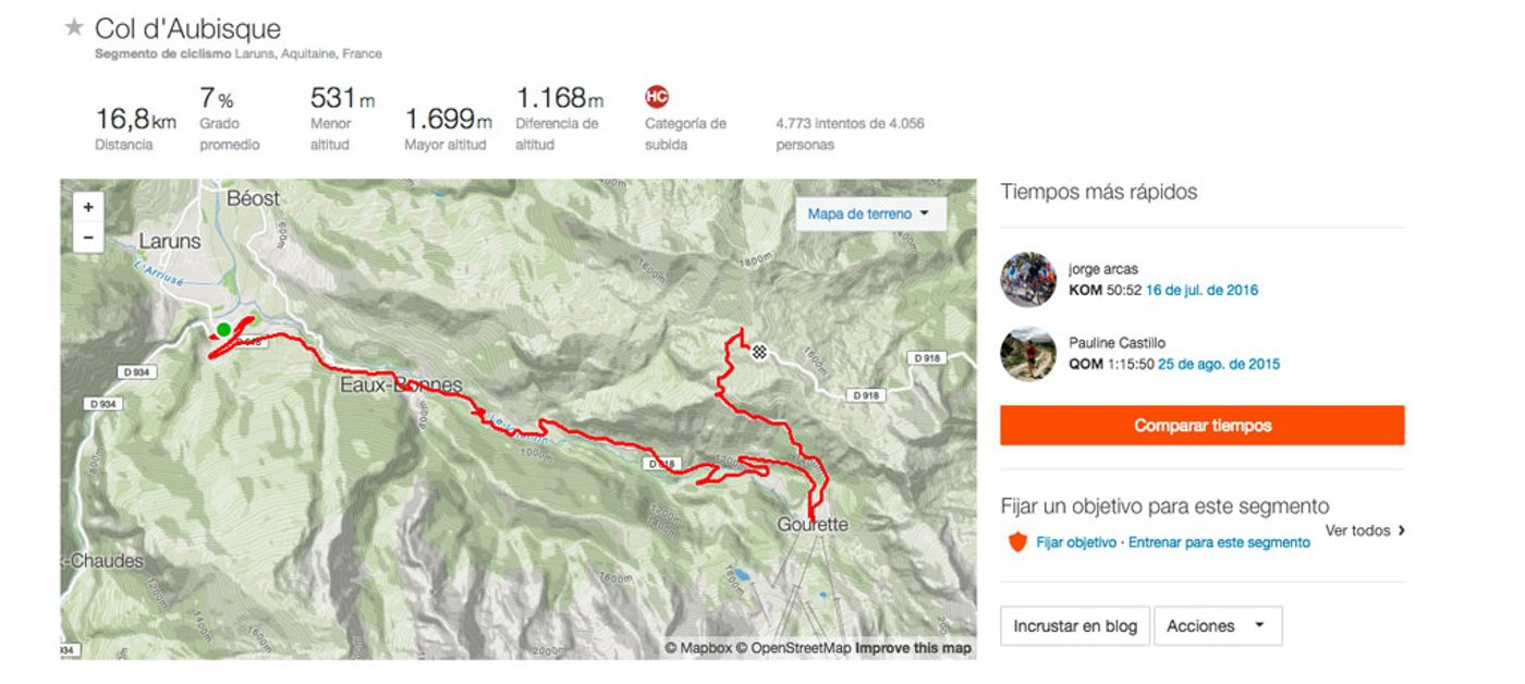 Etapa 14 -Sábado 03 de Septiembre. Col de Marie Blanque y d'Aubisque
