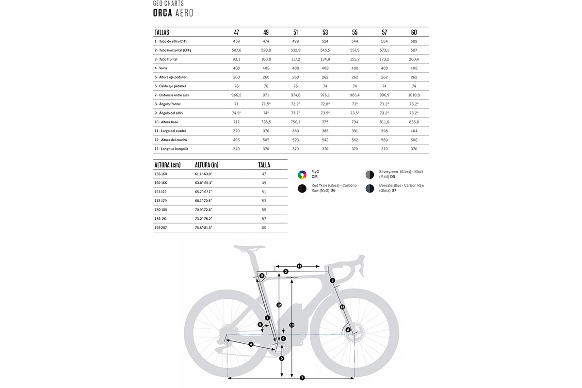 Nueva Orbea Orca Aero: más equilibrio y un ahorro de 15 w a 40 km/h