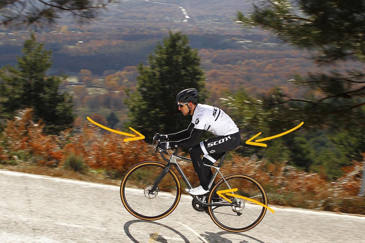 Puntos de apoyo sobre la bicicleta